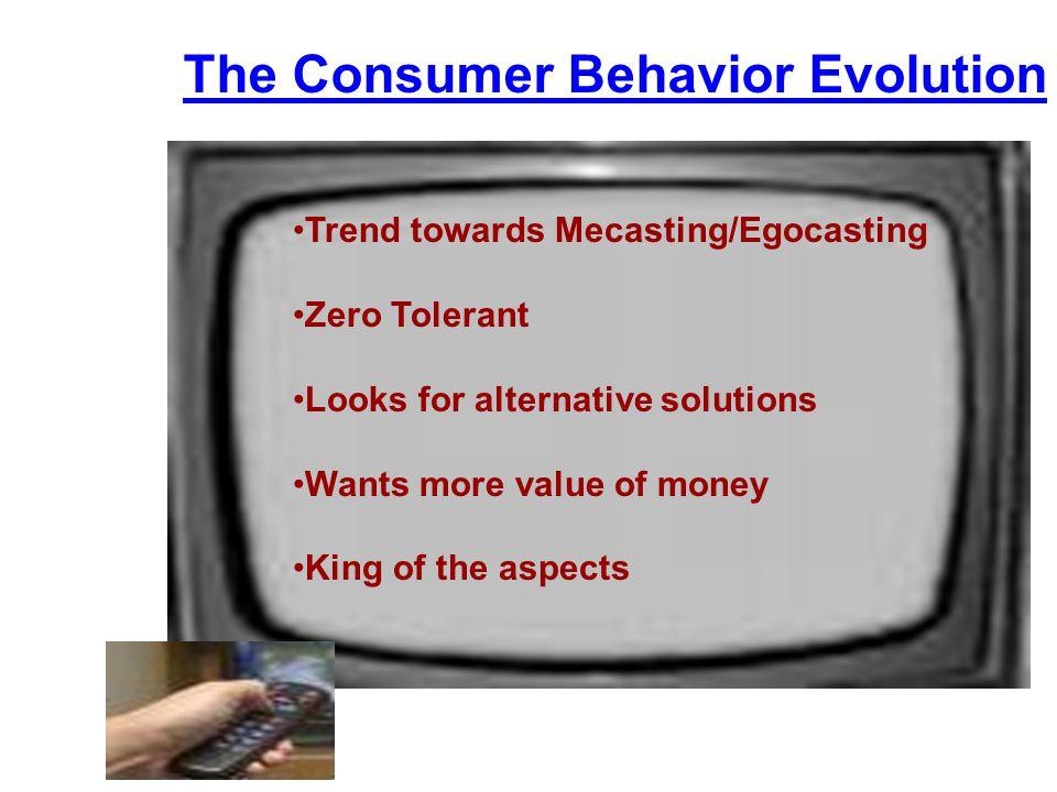 The Consumer Behavior Evolution