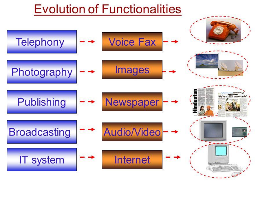 Evolution of Functionalities