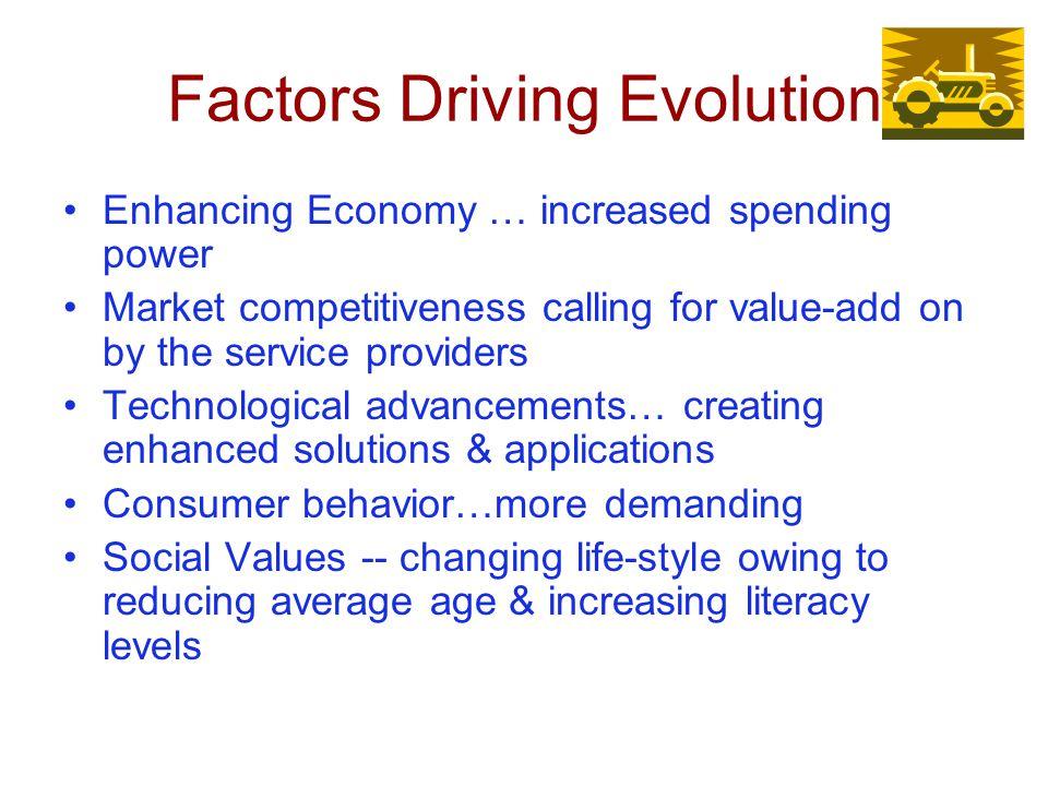 Factors Driving Evolution