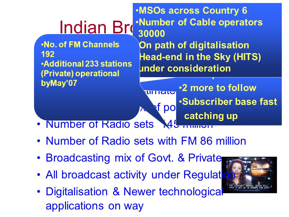 Indian Broadcast Industry