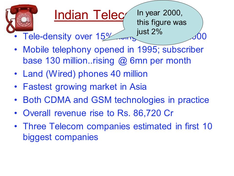 Indian Telecom Boom Tele-density over 15% rising from 2% in 2000