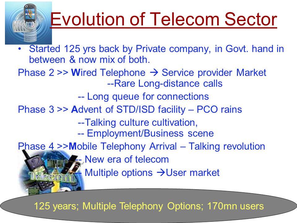 Evolution of Telecom Sector