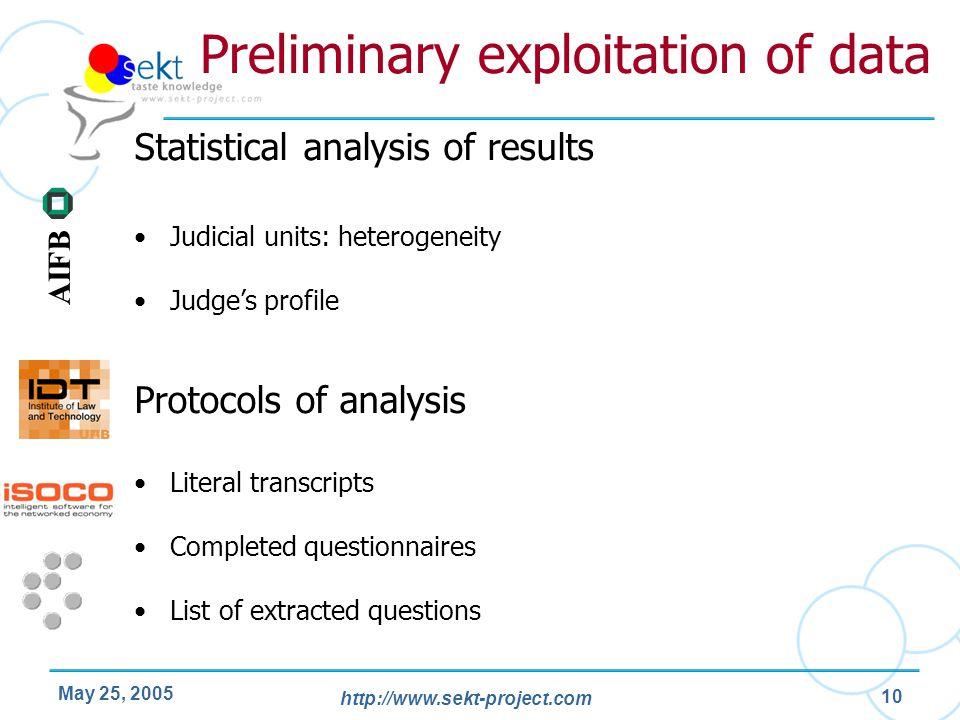 Preliminary exploitation of data
