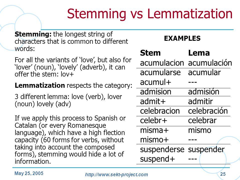 Stemming vs Lemmatization