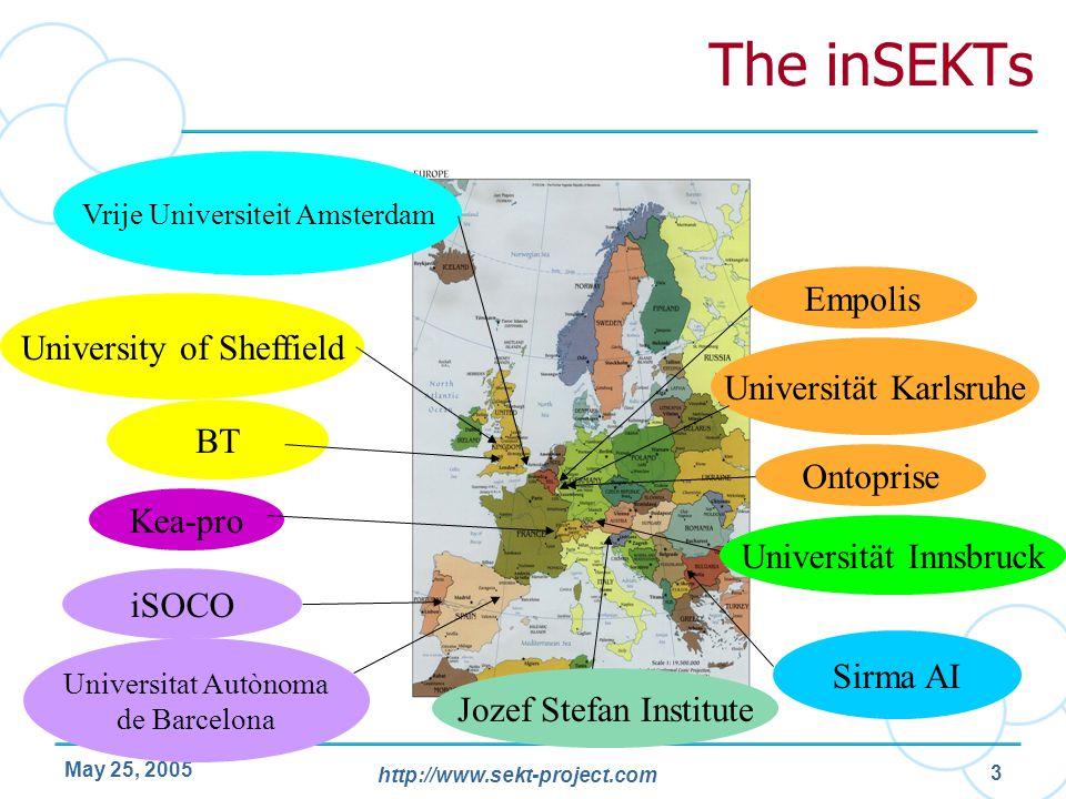 The inSEKTs Empolis University of Sheffield Universität Karlsruhe BT