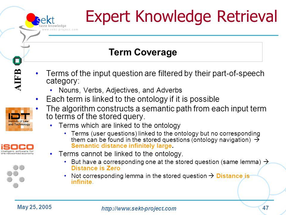 Expert Knowledge Retrieval
