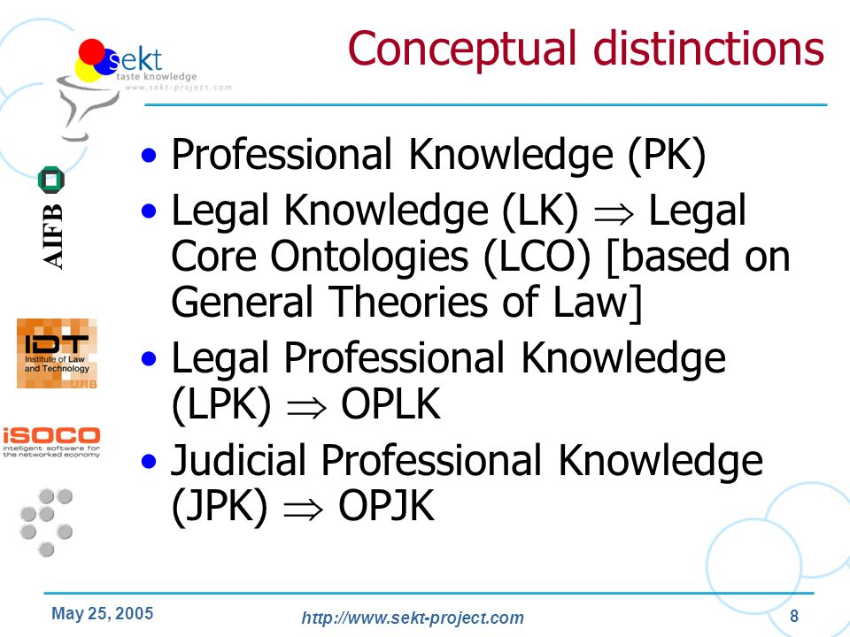 Conceptual distinctions