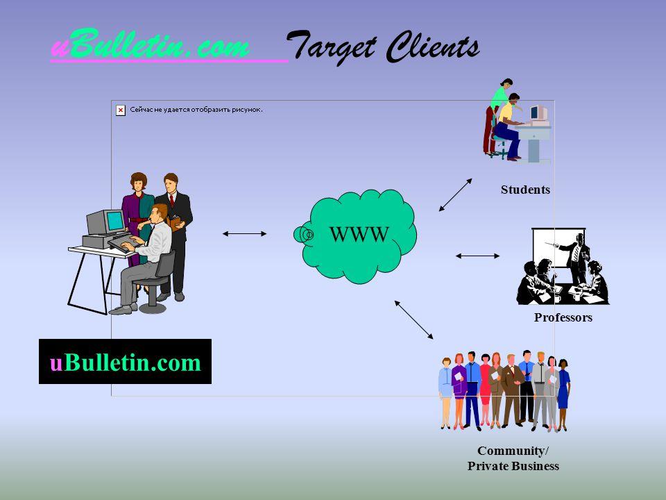 uBulletin.com Target Clients