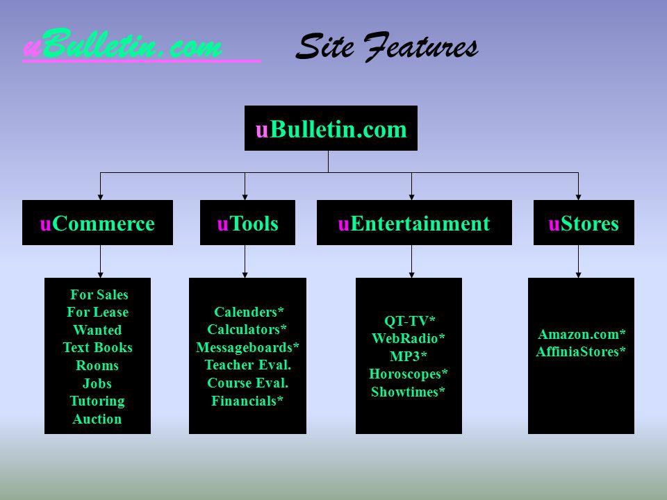 uBulletin.com Site Features