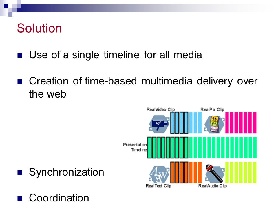 Solution Use of a single timeline for all media