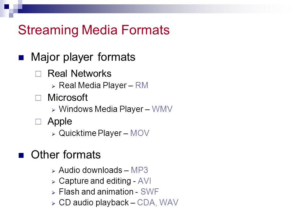 Streaming Media Formats
