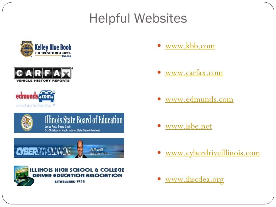 Helpful Websites www.kbb.com www.carfax.com www.edmunds.com