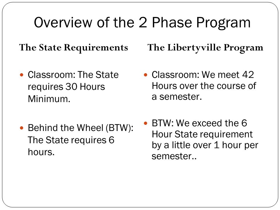 Overview of the 2 Phase Program