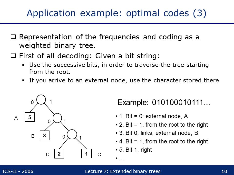 Application example: optimal codes (3)