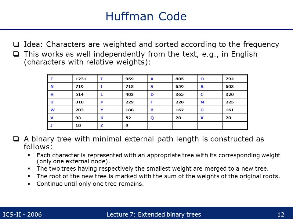 Huffman Code Idea: Characters are weighted and sorted according to the frequency.