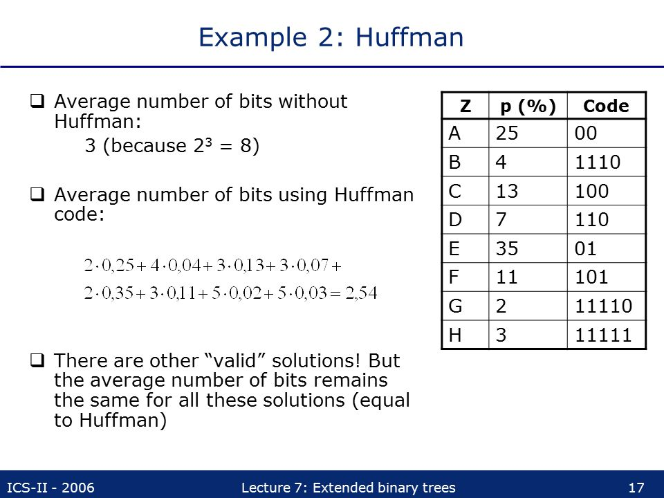 Example 2: Huffman Average number of bits without Huffman: