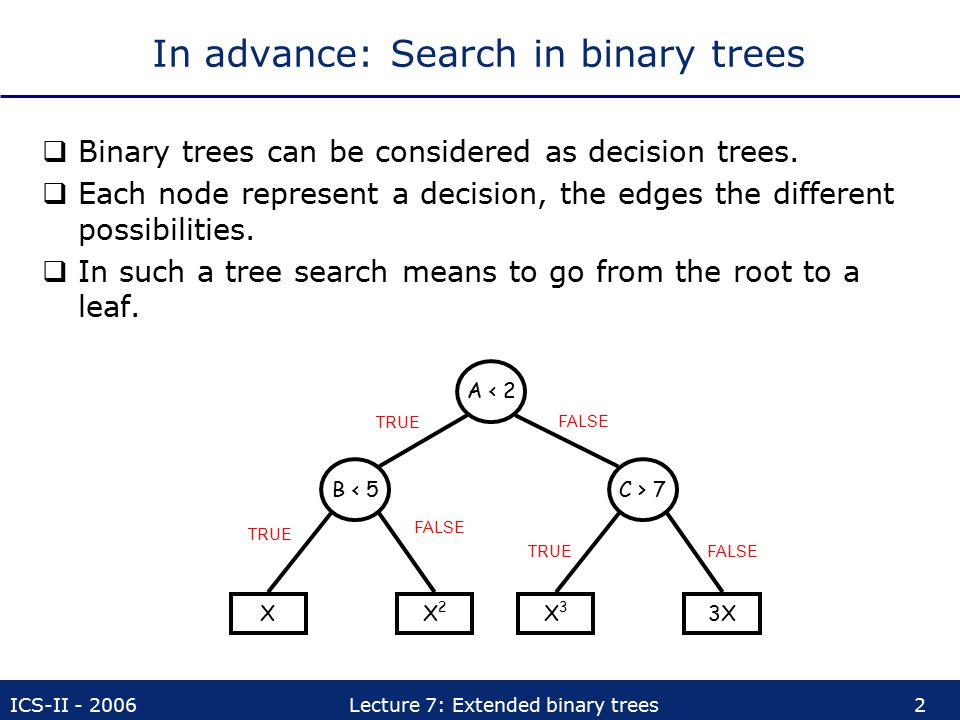In advance: Search in binary trees