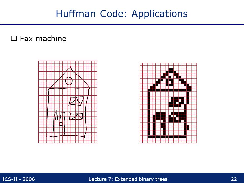Huffman Code: Applications