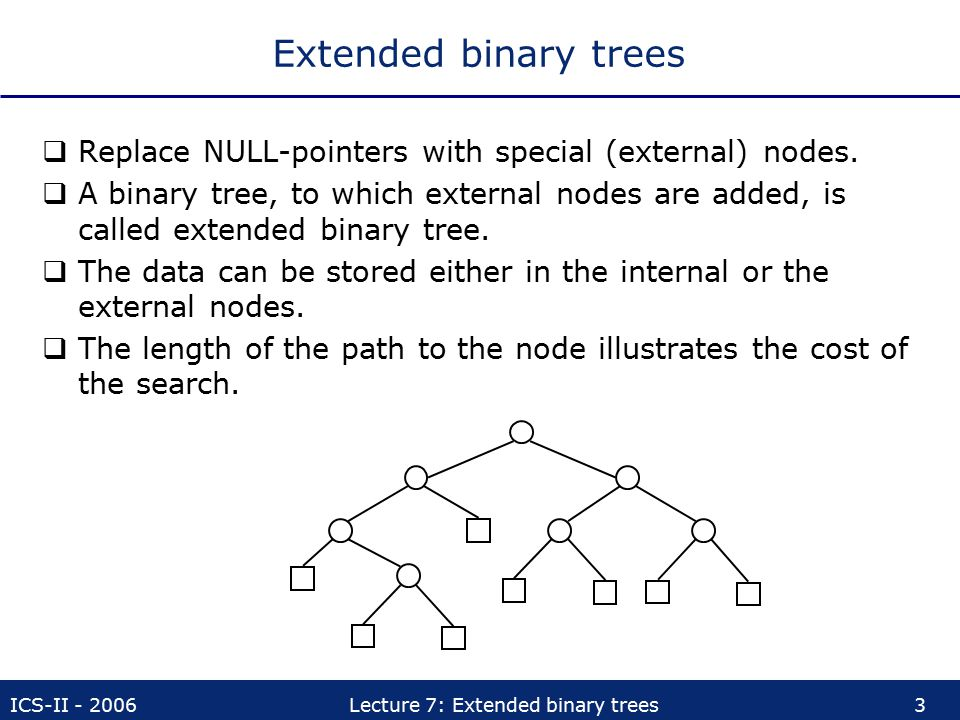 Extended binary trees Replace NULL-pointers with special (external) nodes.
