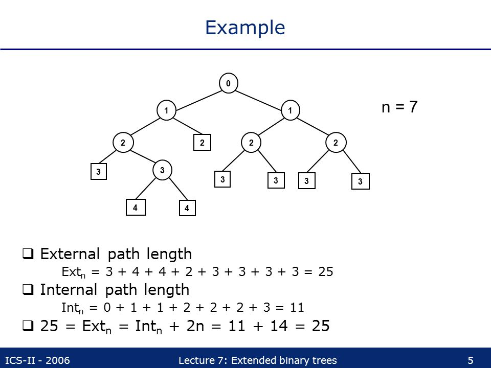 Example n = 7 External path length Internal path length