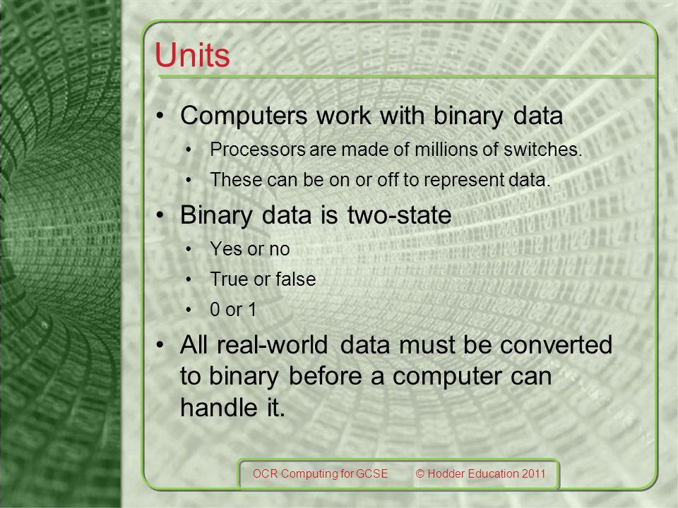 OCR Computing for GCSE © Hodder Education 2011
