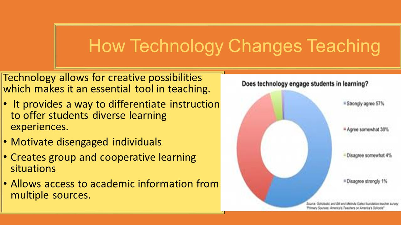 How Technology Changes Teaching