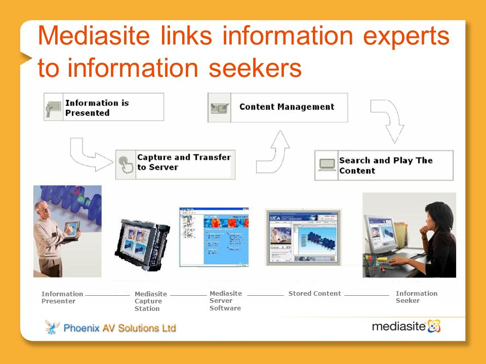Mediasite links information experts to information seekers