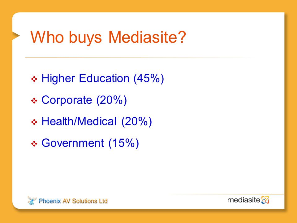 Who buys Mediasite Higher Education (45%) Corporate (20%)