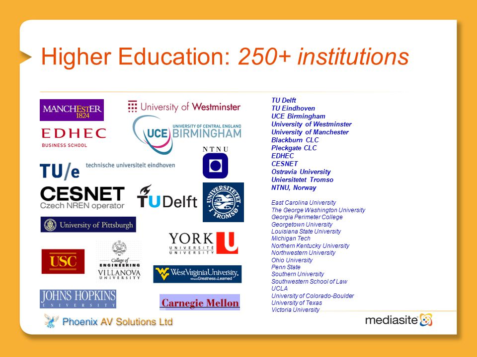 Higher Education: 250+ institutions