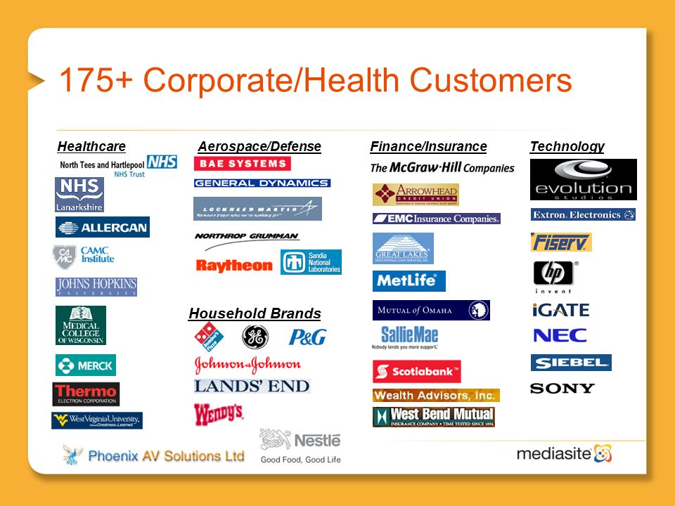 175+ Corporate/Health Customers
