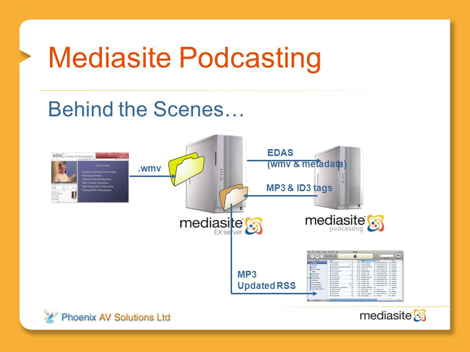 Mediasite Podcasting Behind the Scenes… EDAS (wmv & metadata) .wmv
