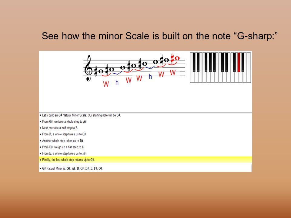 See how the minor Scale is built on the note G-sharp: