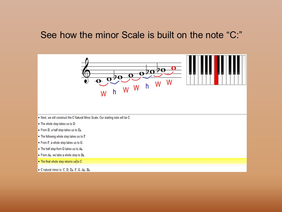 See how the minor Scale is built on the note C:
