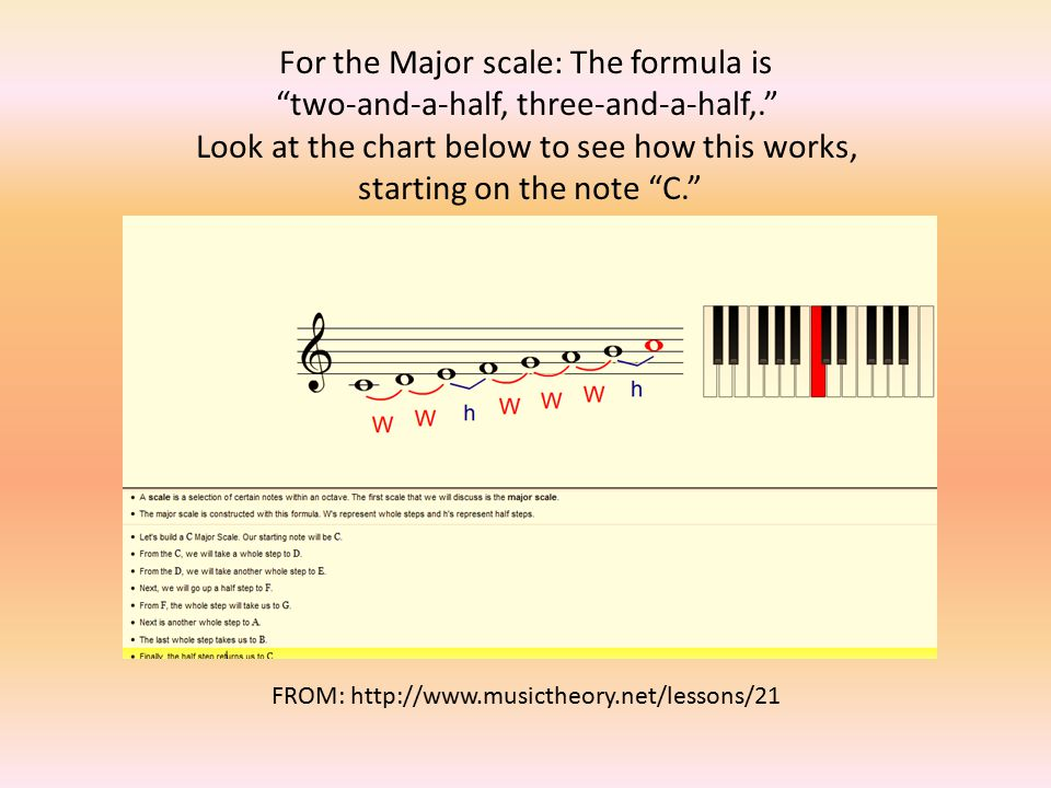 For the Major scale: The formula is