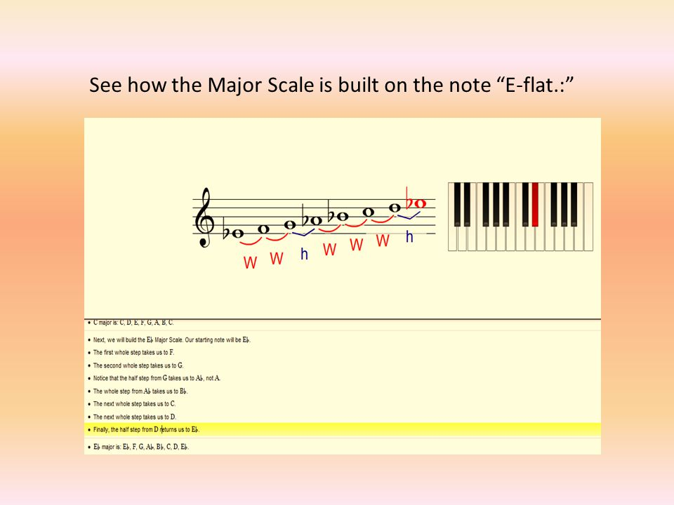 See how the Major Scale is built on the note E-flat.: