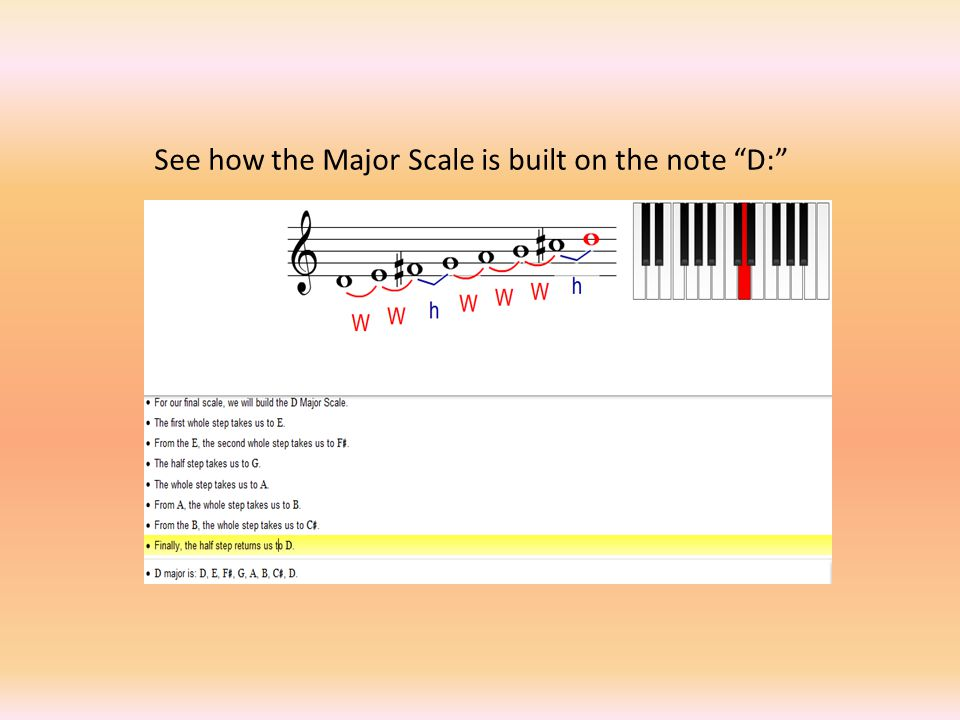 See how the Major Scale is built on the note D: