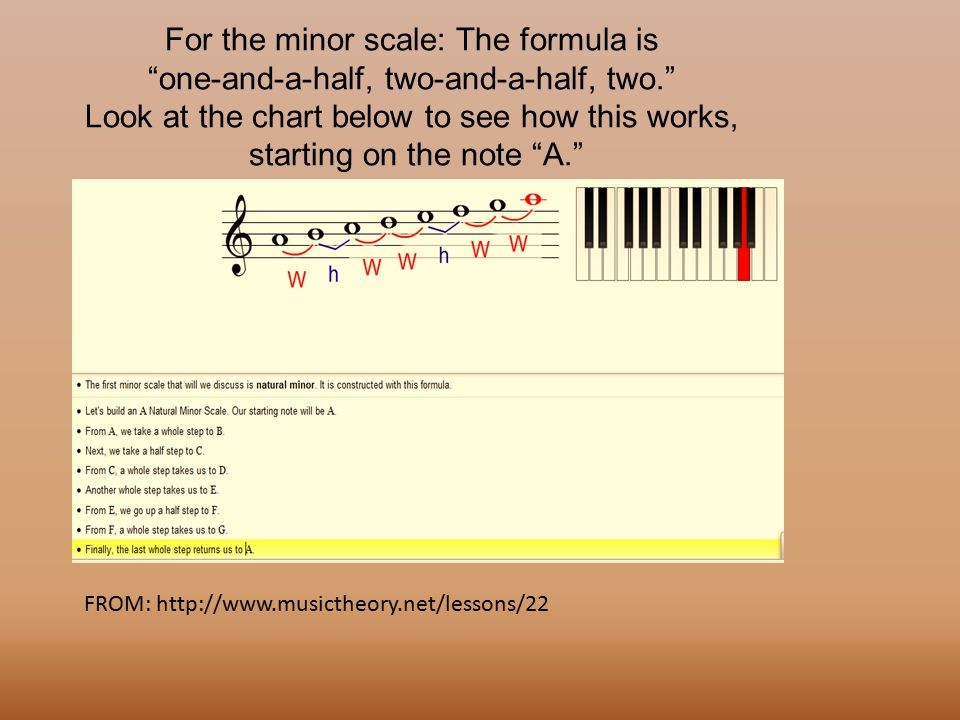 For the minor scale: The formula is