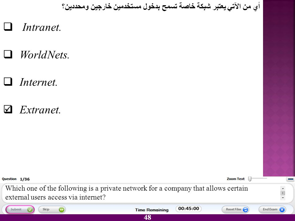 Intranet. WorldNets. Internet. Extranet.