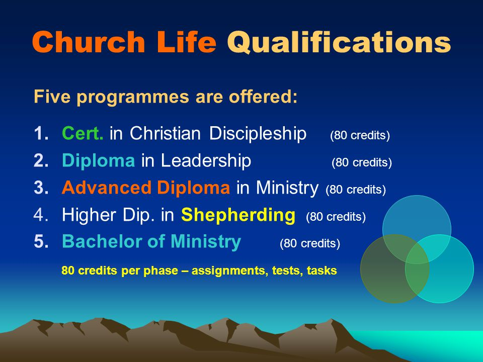 Church Life Qualifications