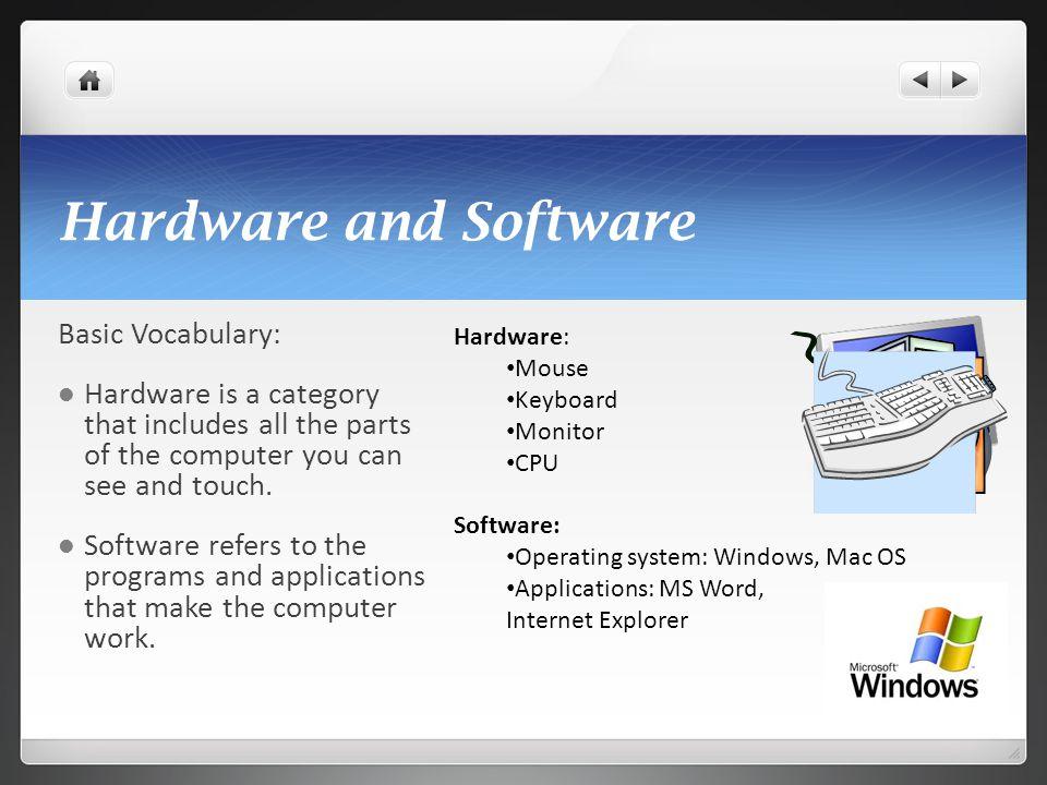 Hardware and Software Basic Vocabulary: