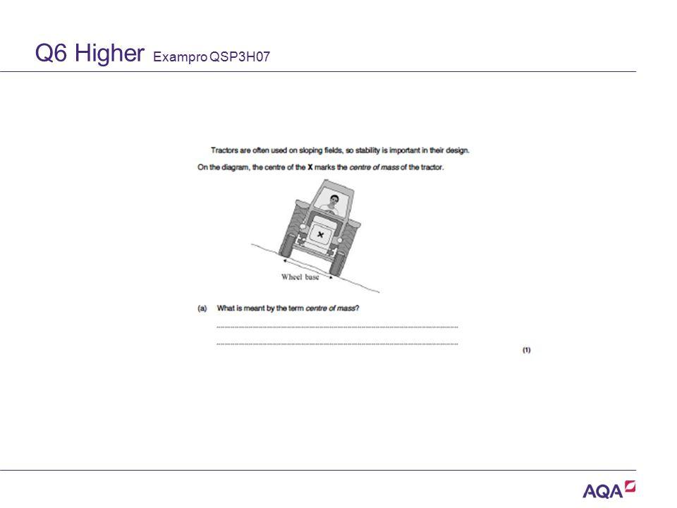 Q6 Higher Exampro QSP3H07 Version 2.0 Copyright © AQA and its licensors.