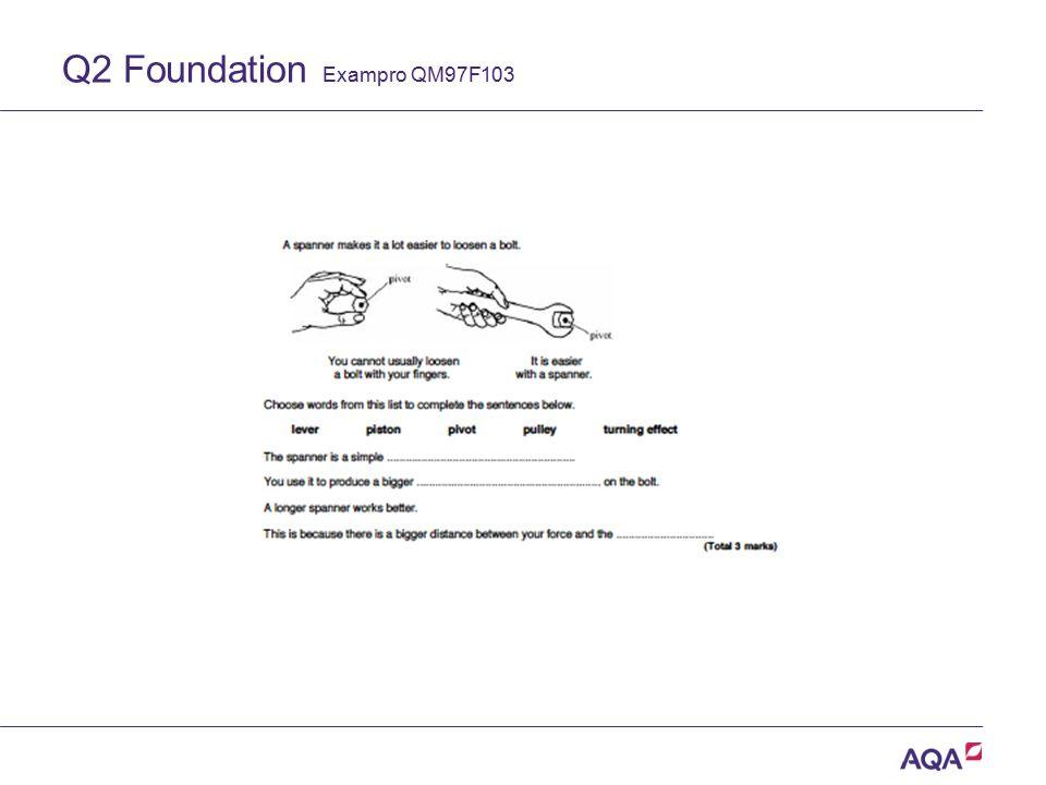 Q2 Foundation Exampro QM97F103