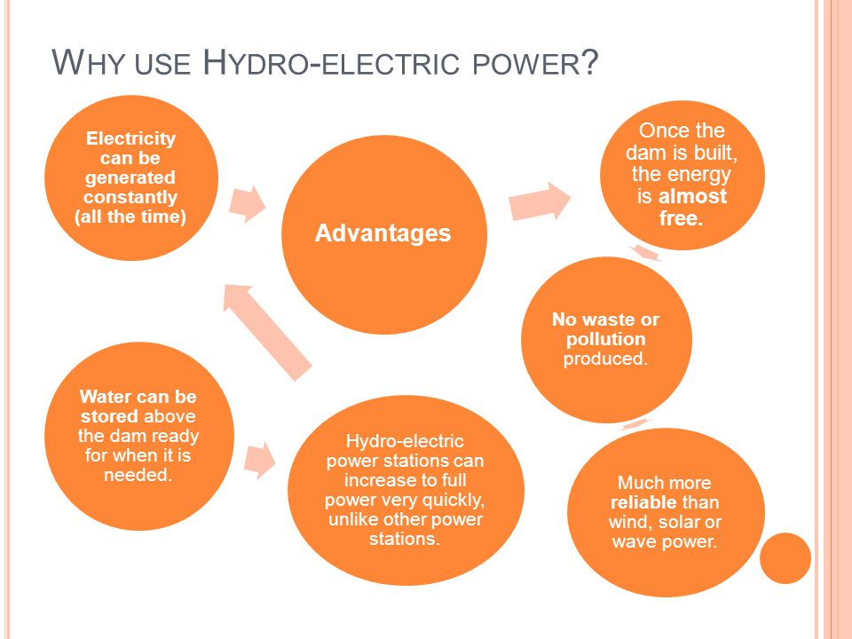 Why use Hydro-electric power
