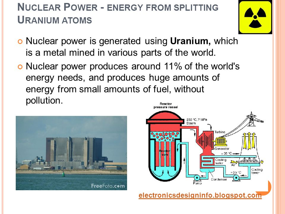 Nuclear Power - energy from splitting Uranium atoms