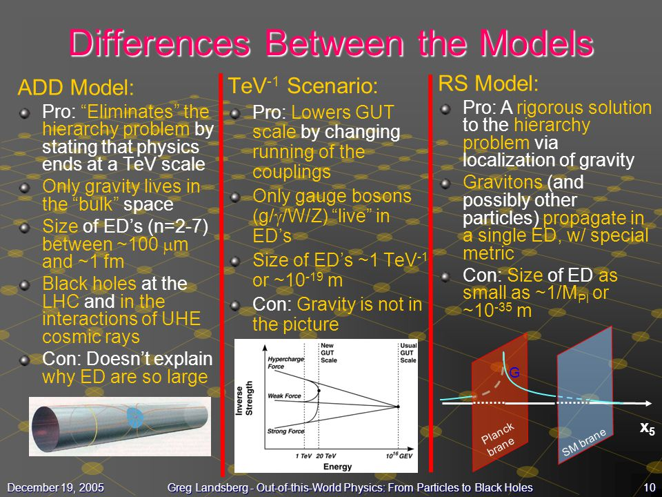 Differences Between the Models
