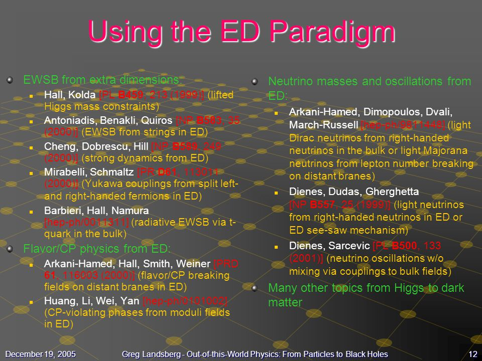 Using the ED Paradigm EWSB from extra dimensions: