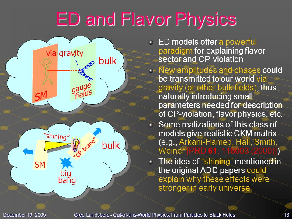 ED and Flavor Physics bulk SM bulk