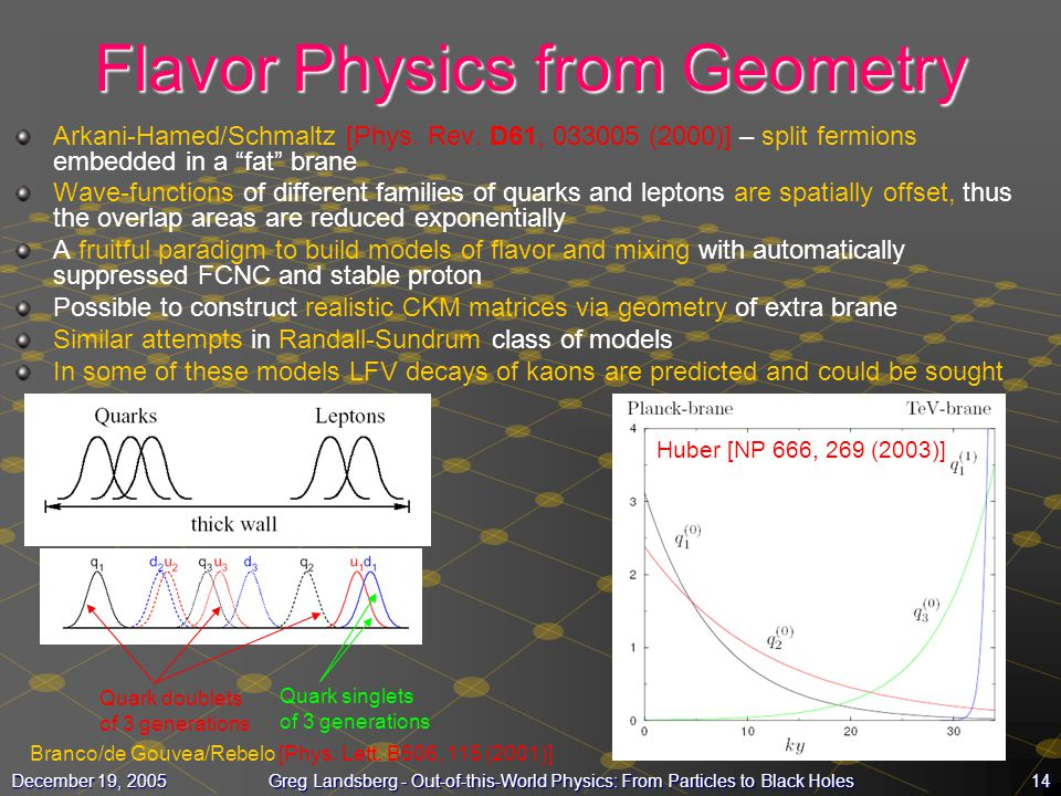 Flavor Physics from Geometry