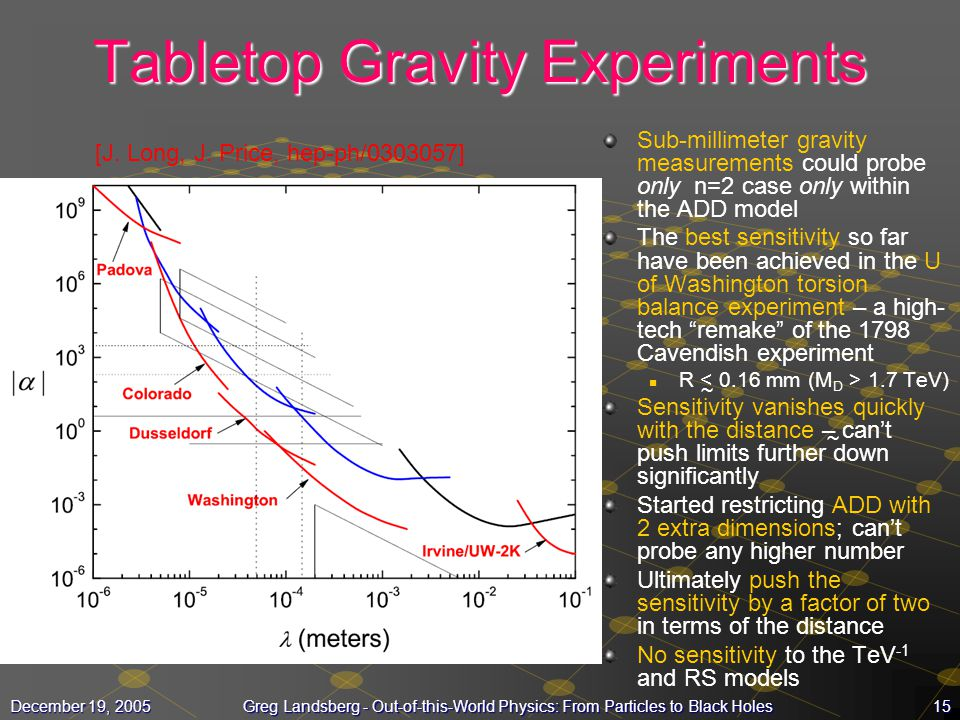 Tabletop Gravity Experiments