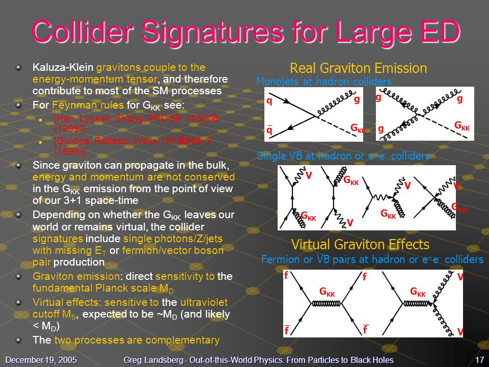Collider Signatures for Large ED
